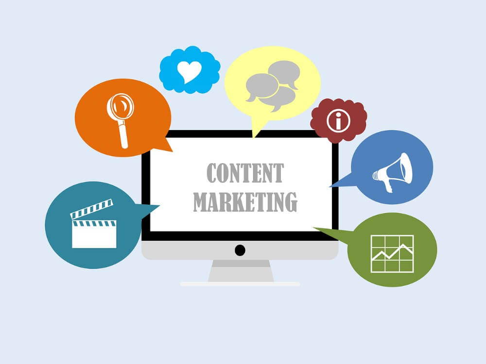 means of content marketing